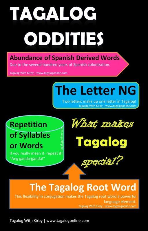 Tagalog Oddities.