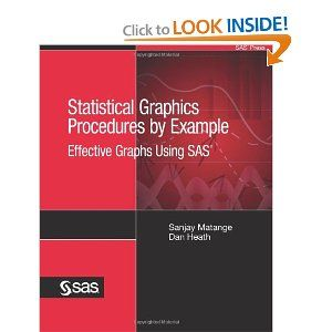 Sanjay Matange and Dan Heath's Statistical Graphics Procedures by Instance: Efficient Graphs Utilizing SASshows the innumerable capabilities of SAS Statistical Graphics (SG) procedures. The authors start with a basic dialogue of the ideas of efficient graphics, ODS Graphics, and the SG procedures. They then transfer on to point out examples of the procedures many features. The book is designed with the intention to simply flip by it, discover the graph you want