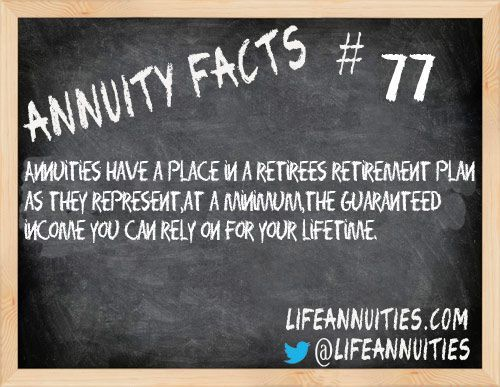 Annuity Facts 77 Annuities Have A Place In A Retirees Retirement