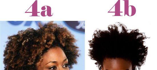 Is 4b Hair Simply Dry Unmoisturized 4a Hair?