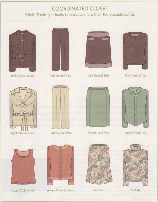 Les 264 meilleures images du tableau wardrobe planning sur for Mode de vie minimaliste