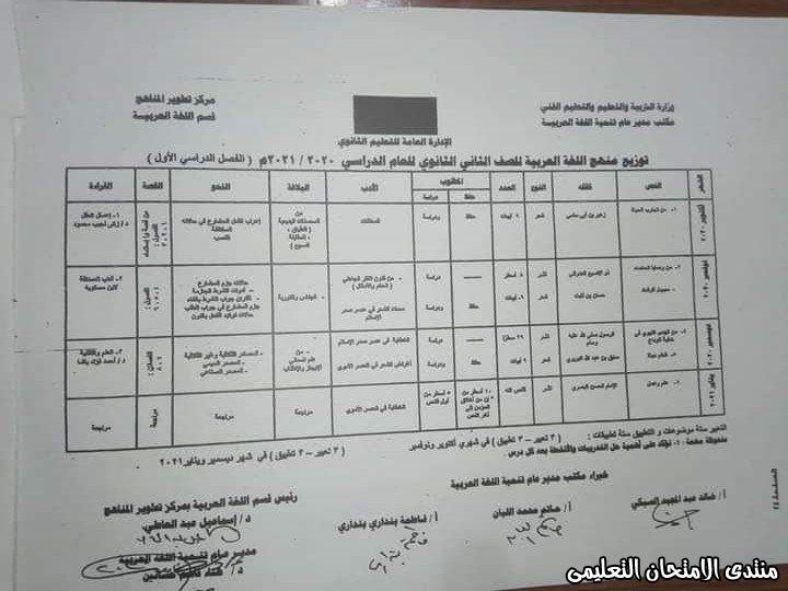 توزيع منهج اللغة العربية لتانية ثانوي الفصل الدراسي الأول 2021 Sheet Music Periodic Table