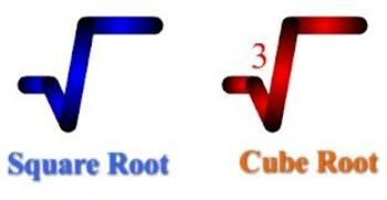 Square Roots, Cube Roots, nth Roots.  you can use it as a test or quiz.  12 questions.   My Quizzes:    