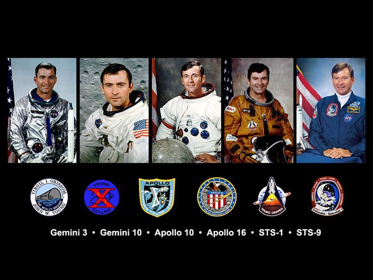 John Young served 42 years as an active NASA astronaut, longer than any other, making 6 space flights. In 1965, Young flew on the first manned Gemini mission then commanded another mission the next year. He is 1 of only 3 people to go to the Moon twice. In 1969, he was first to orbit the Moon alone during Apollo 10 then became the 9th person to walk on the Moon during Apollo 16. In 1981, he commanded the first launch of the Space Shuttle (STS-1) then again in 1986 (STS-9).