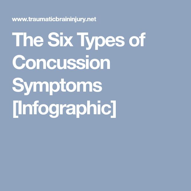 The Six Types of Concussion Symptoms [Infographic]