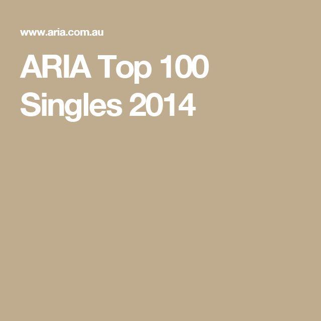 ARIA Top 100 Singles 2014