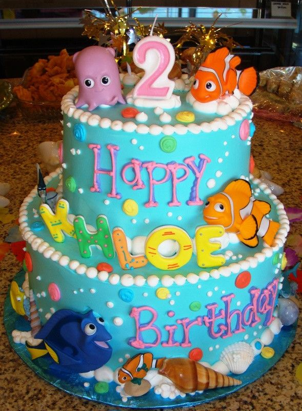 Phenomenal Birthdaycakes 20 Best Birthday Cake Near Me Dengan Gambar Funny Birthday Cards Online Elaedamsfinfo