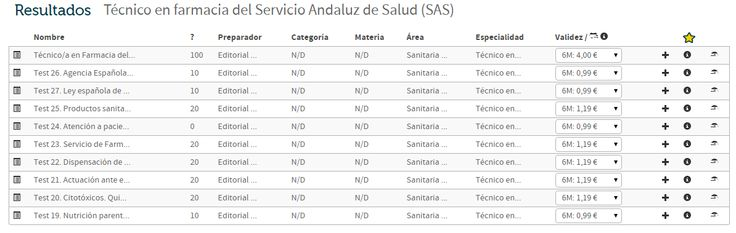 Bloque de preguntas de Oposición a Técnico de Farmacia del Servicio Andaluz de Salud 2015: http://www.preparatest.com/web/shop/