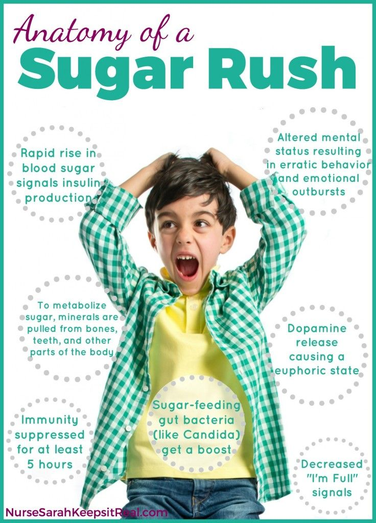 "Anatomy of a ""Sugar Rush"" (the serious side effects of sugar)"