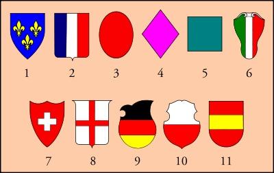 Formatos de escudos