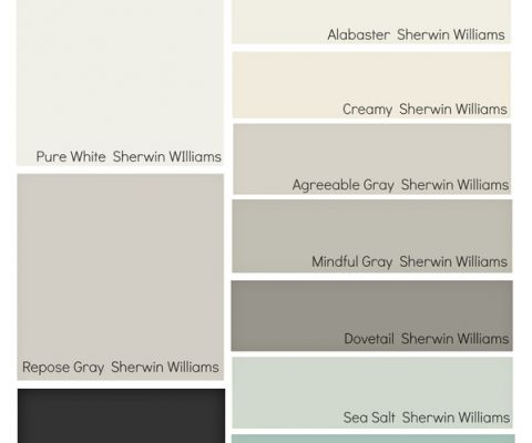 2015 Best Selling And Most Popular Sherwin Williams Paint Colors The Creativity Exchange