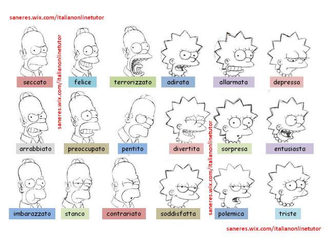 Gli aggettivi con i Simpsons
