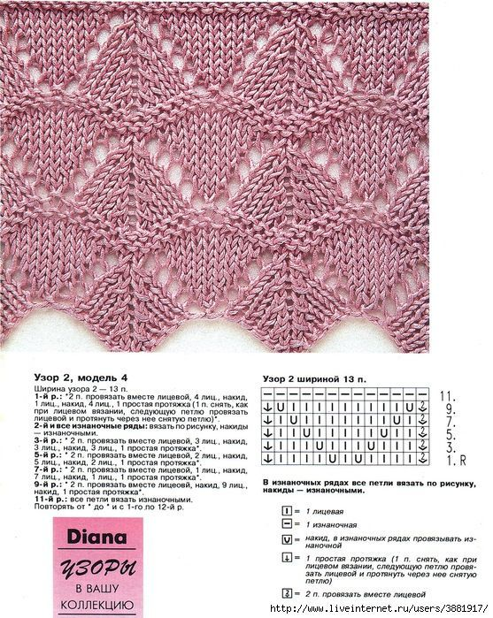 Lace knitting pattern - The photo shows 2 garter ridges on top (that would be 14 rows), chart has only 1 ~ Maybe a central double decrease on a 12 st repeat instead of  contiguous k2tog & ssk on each end of a 13 st repeat? I'll have to work out the math. I like this for a peplum sweater hem. Maybe it can even be worked if knitting from the top down; it would look a little different ~ http://img1.liveinternet.ru/images/attach/c/4/81/436/81436615_large_10.jpg