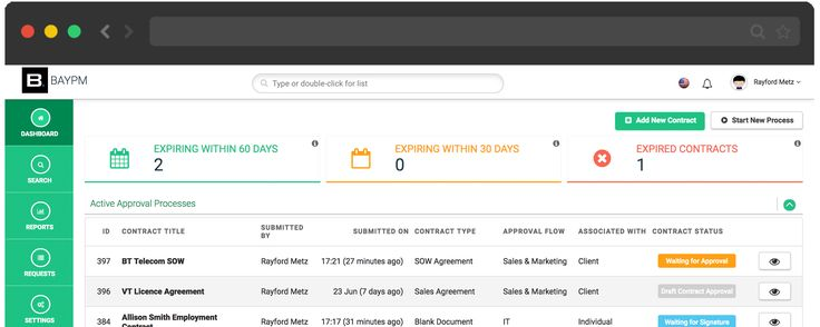 SaaS Contract Lifecycle Management Solution