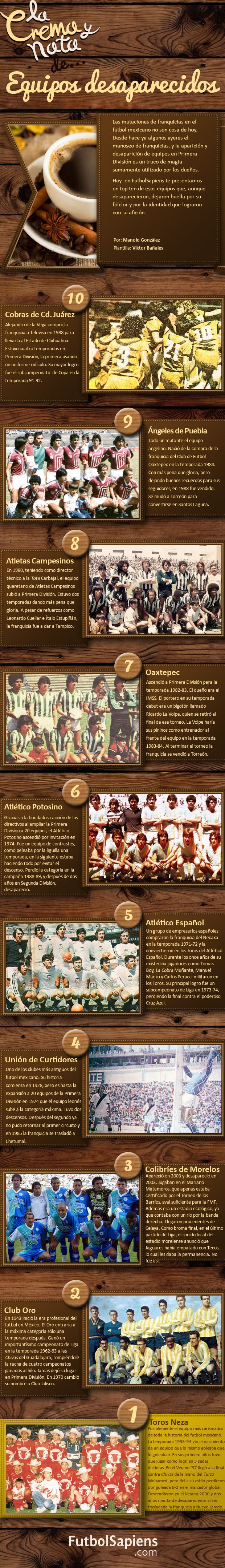 Curiosidades del futbol Mexicano: Equipos desaparecidos