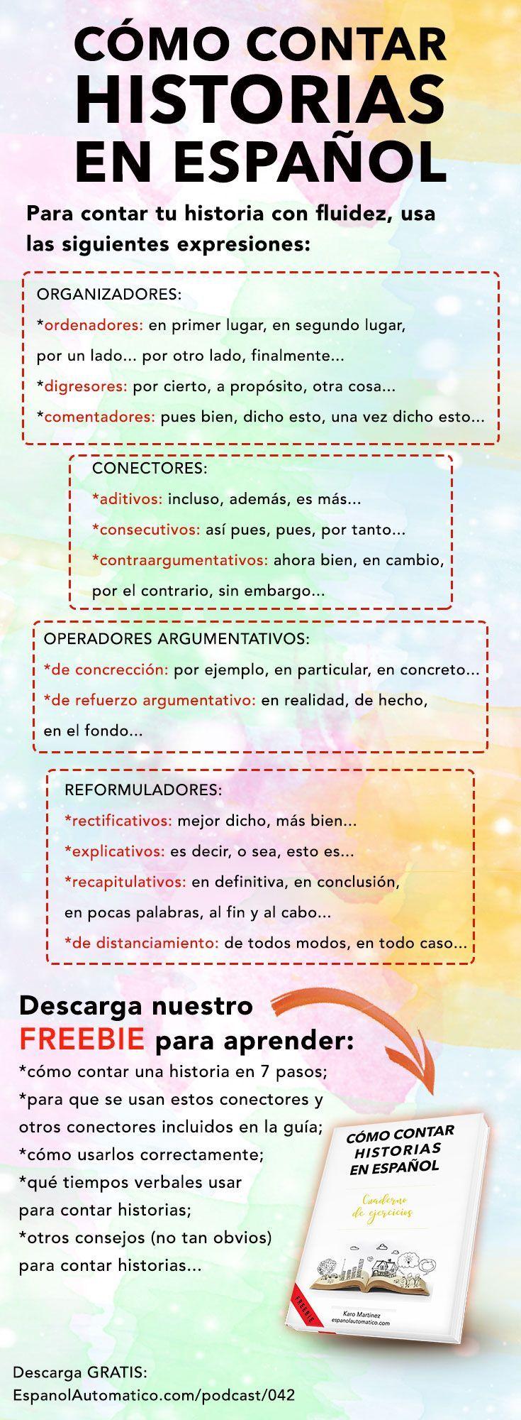 Gran concurso de Español Automático Podcast - celebra con nosotros nuestro primer aniversario. [Podcast 042] Learn Spanish in fun and easy way with our award-winning podcast: http://espanolautomatico.com/podcast/042REPIN for later