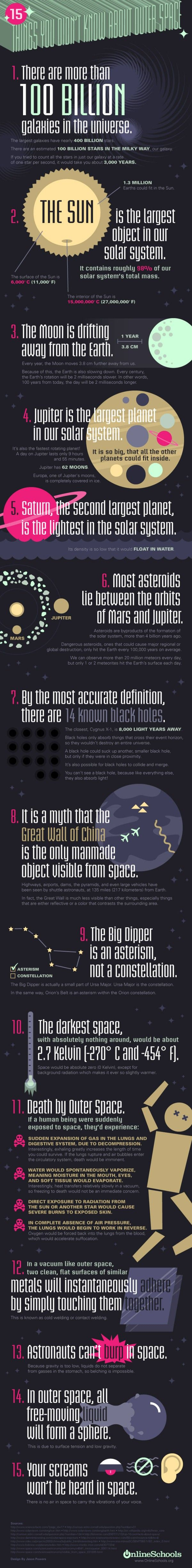 Fascinating: Solar System, Space Facts, Final Frontier, Spaces Facts, 15 Things, Fun Facts, Interesting Facts, Spaces Infographic, Outer Spaces
