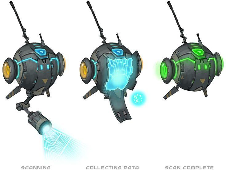 Scanner Bot
