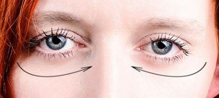 Czy wiesz jak poprawnie kremować twarz? Wiesz, jak są ułożone włókna kolagenowe na twarzy?