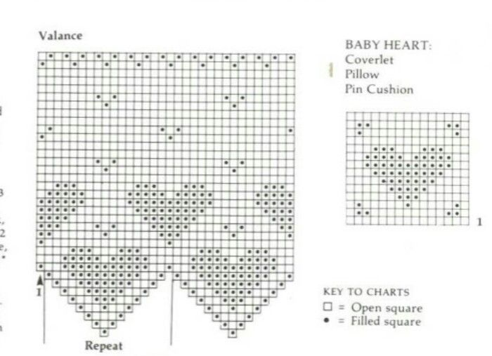 Picasa Web Albums. Filet crochet diagram for window valance, pillow & edging for blanket or sheet