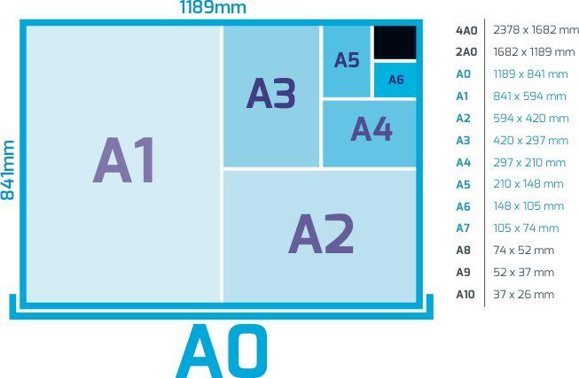 tamanhos-formatos-de-papel.png (653×427)