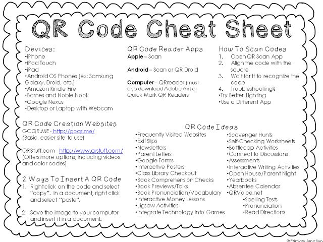 Cracking The Code: Using QR Codes in the Classroom