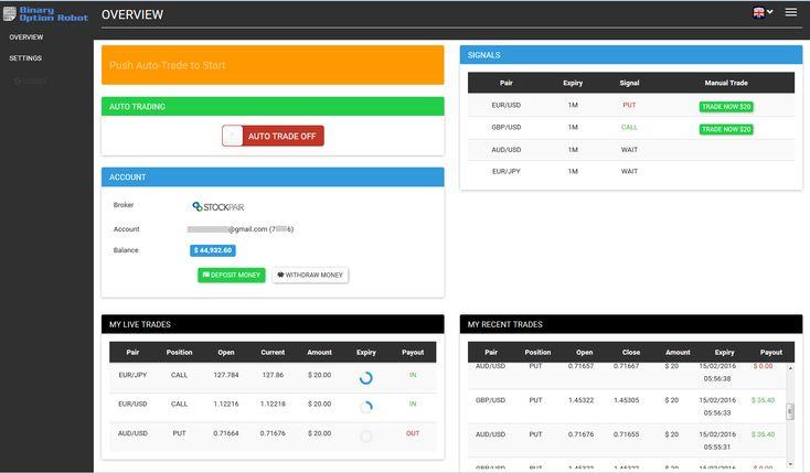 Online broker in india