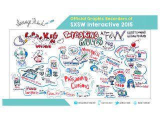 ImageThink SXSW Interactive, March 15, 2015