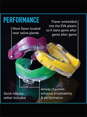 Interesting???  MoGo Flavored Mouthguards - Clear