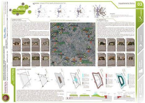 Inquadramento Storico Tesi di Laurea in Architettura di Alessio Pea
