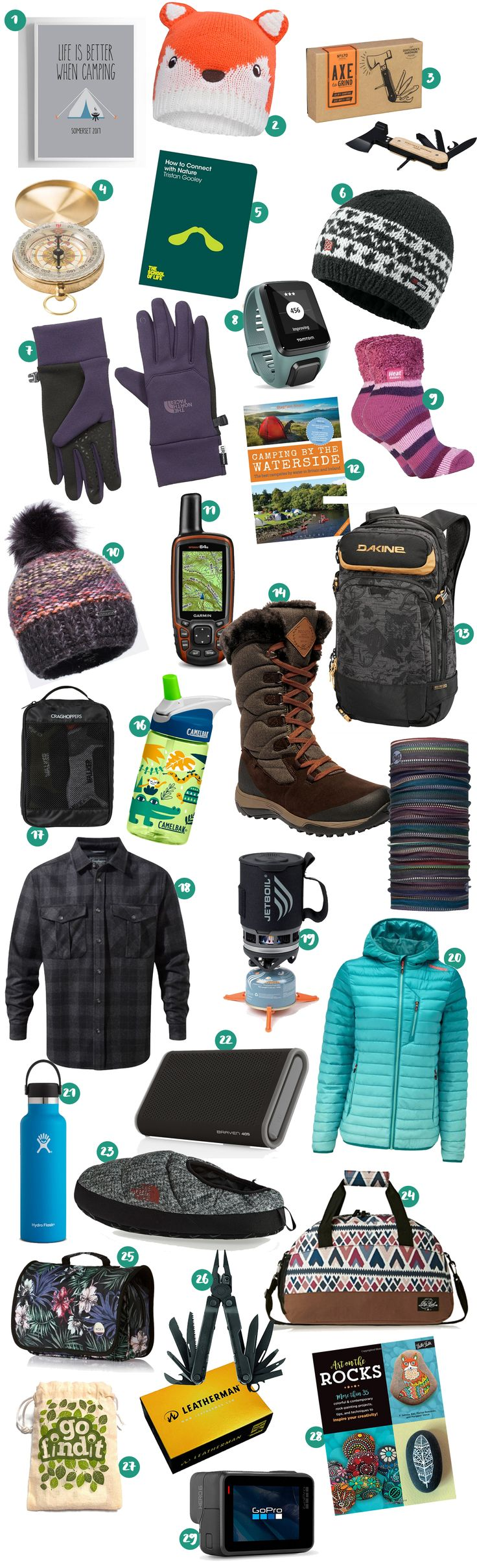 Christmas Gifts For Campesr Outdoor Lovers