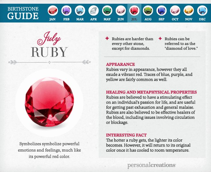 68 best Birth Stone images on Pinterest Birthstones, Birth - birthstone chart template
