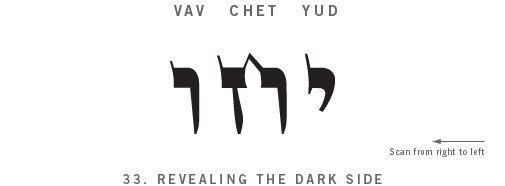 Being Real by @yehudaberg including 72 Name #33 - Revealing the Dark Side #Kabbalah