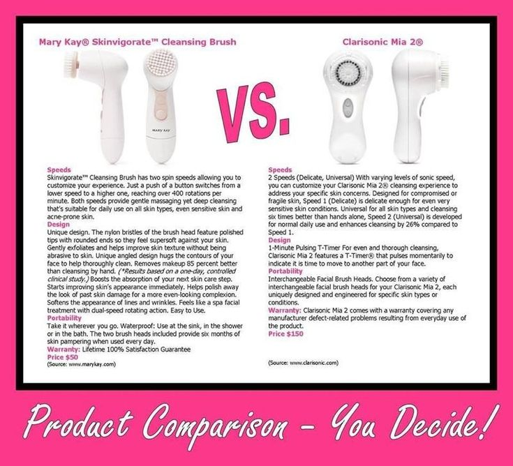 Mary Kay vs. Clarisonic! You decide! http://www.marykay.com/cbelwood or cbelwood@marykay.com