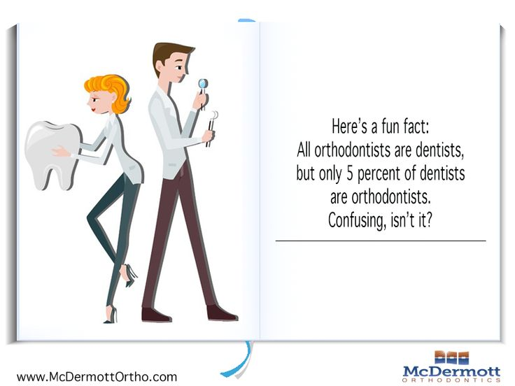 Orthodontic Fact #3 Here's a fun fact: All orthodontists are dentists, but only 5 percent of dentists are orthodontists. Confusing, isn't it? - McDermott Orthodontist, 708 Elm Ave. E., Delano, MN 55328, TEL: 763-972-4444 #orthodontist #invisalign #braces