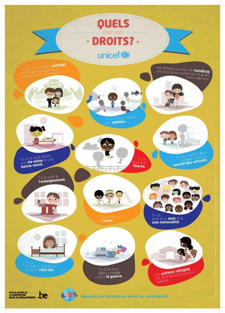 Affiche vulgarisée sur les droits de l'enfant. Idéale pour les élèves du cycle 1 et 2