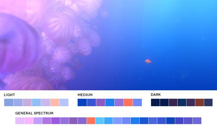 Pixar WeekFinding Nemo, 2003Directors:Andrew Stanton, Lee Unkrich  I hope they do Wall-E soon.
