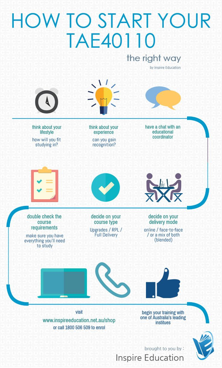 How to start you Certificate IV in Training and Assessment TAE40110 #training #infographic
