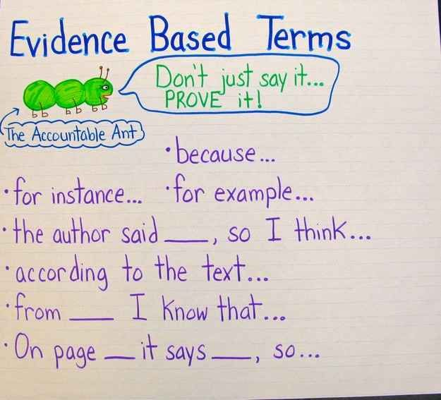 The Accountable Ant | 21 Cool Anchor Charts To Teach Close-Reading Skills