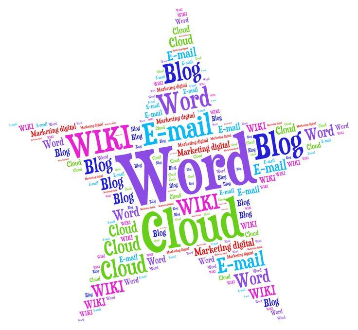Mi nube sobre marketing Marketing, Nubes