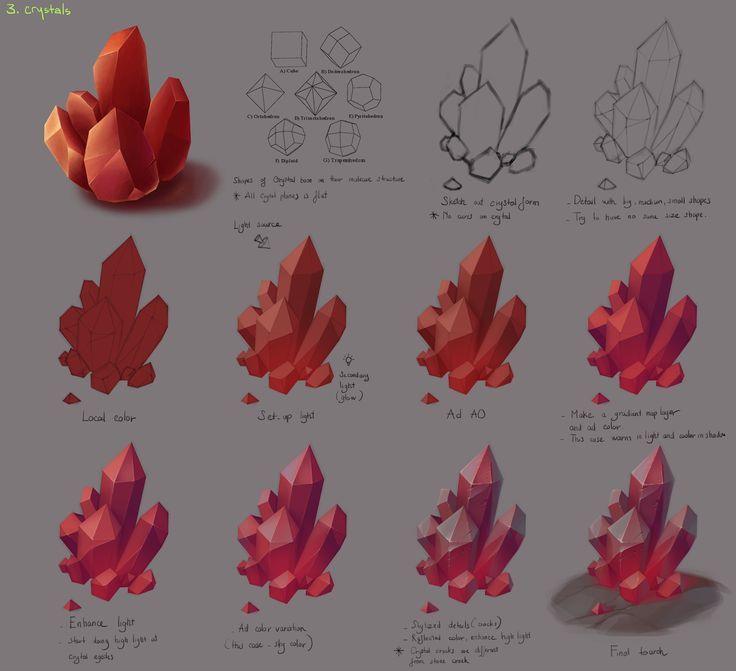 Duy's Sketch Book: Digital painting exercises