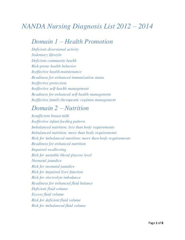 Page 1 of 8 NANDA Nursing Diagnosis List 2012 – 2014 Domain 1 – Health Promotion Deficient diversional activity Sedentary ...