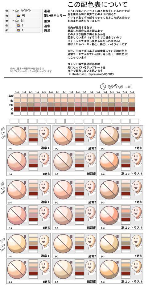 「肌乗算影サンプル配色表」/「はるまき(晴永牧兎)」のイラスト [pixiv]
