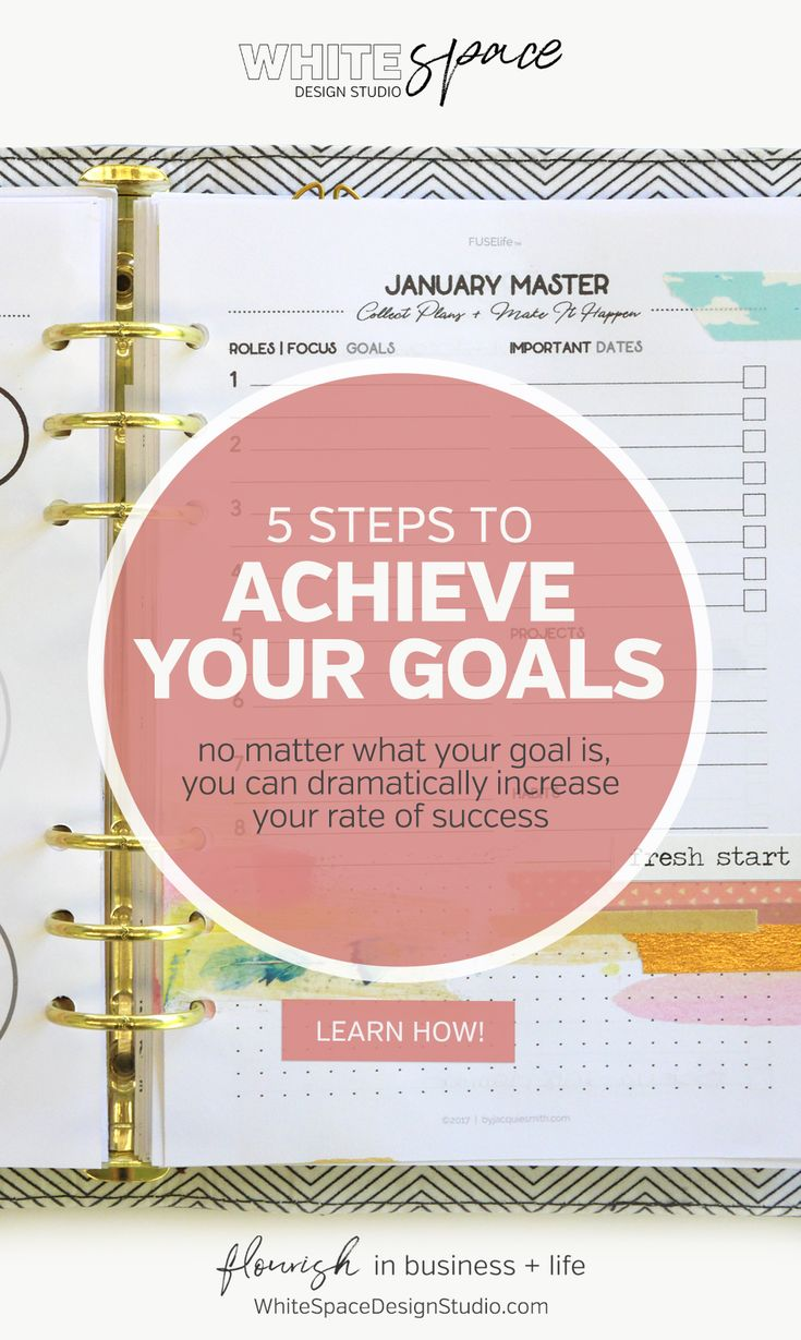 USE THESE 5 STEPS TO ACHIEVE YOUR GOALS - WhiteSpace Design Studio | Use these 5 steps to achieve your goals >>> find out how to stay on track to significantly increase your rate of success. | whitespacedesignstudio.com #flourishwithwhitespace #plannerprintables #planning #productivity #habits #routines #fuselifeplanners