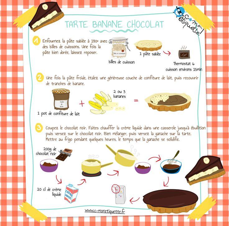 Découvrez notre savoureuse recette de tarte banane-chocolat, idéale pour un goûter gourmand qui plaira aux petits et aux grands !