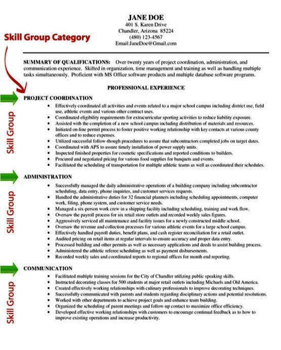 skills and abilities for resume