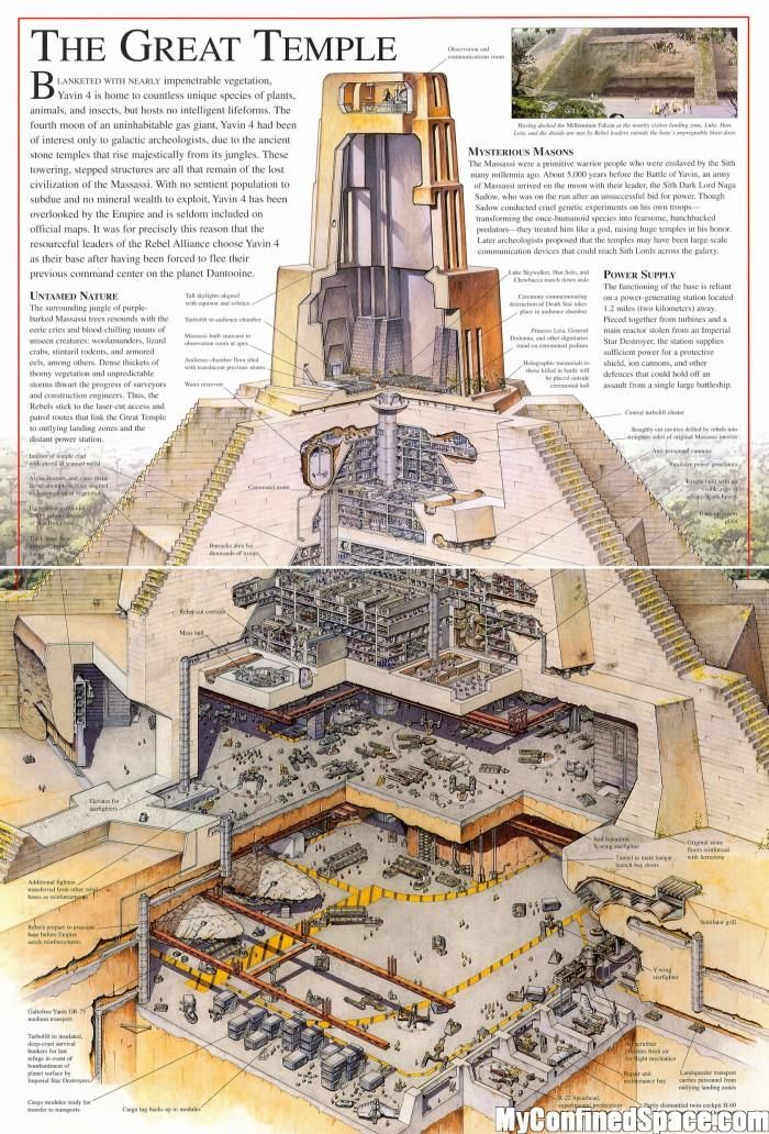 The Great Temple   Details vertical wallpaper star wars maps