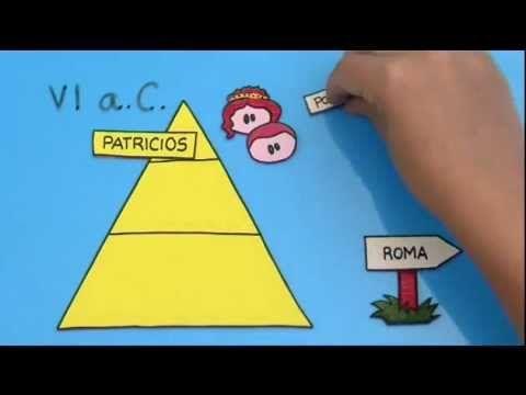 Cómo era la sociedad Romana - YouTube