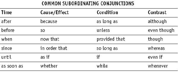 ... conjunctions, subordinating conjunctions, and correlative conjunctions