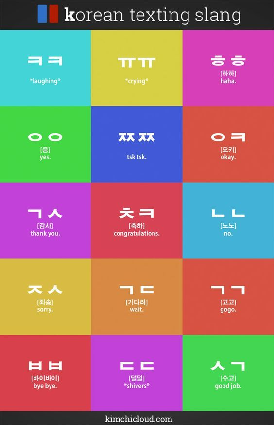 Make texting in Korean faster and more fun with these slang words / abbreviations!: